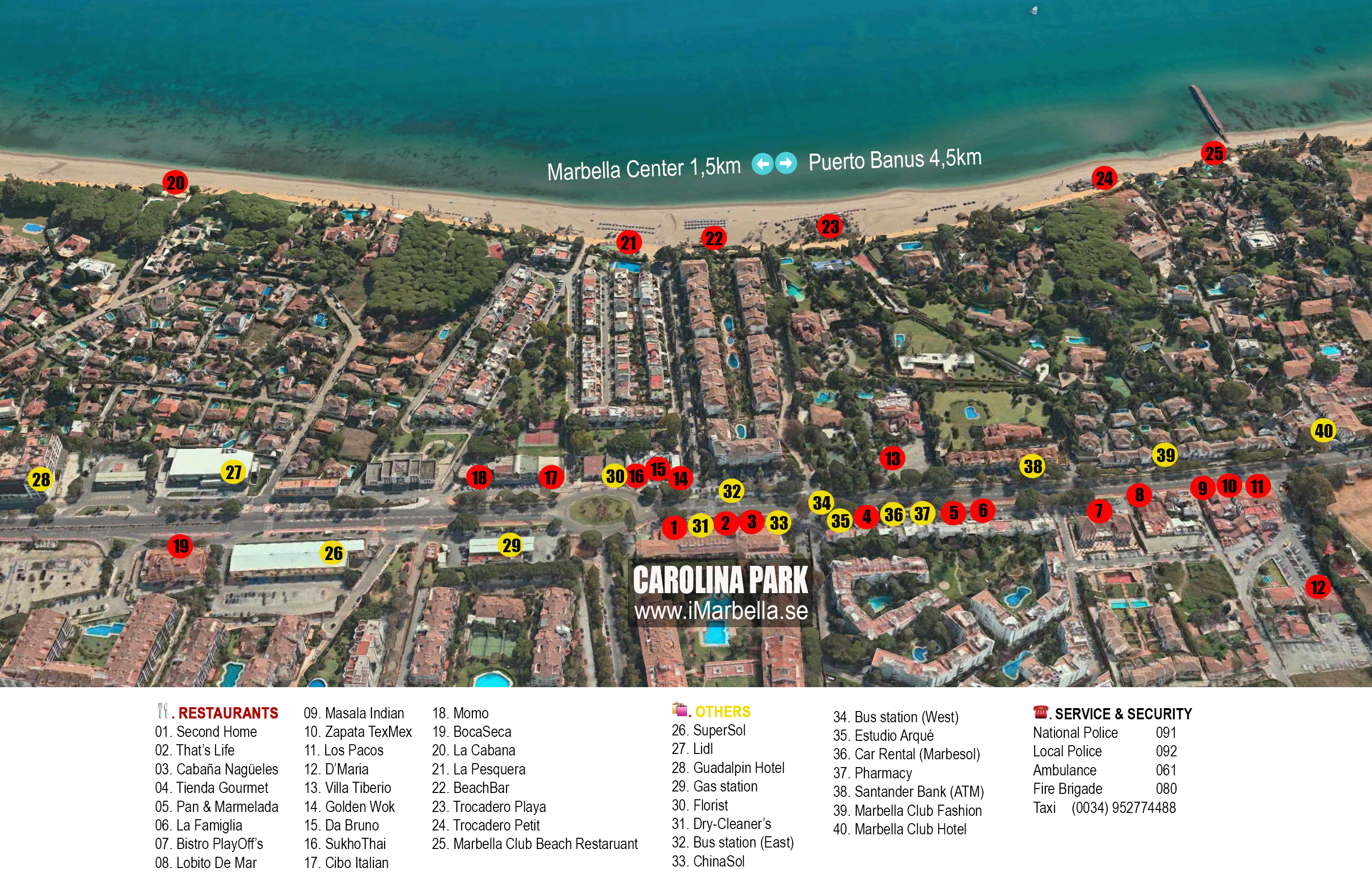 Marbella Map with Points of Interest